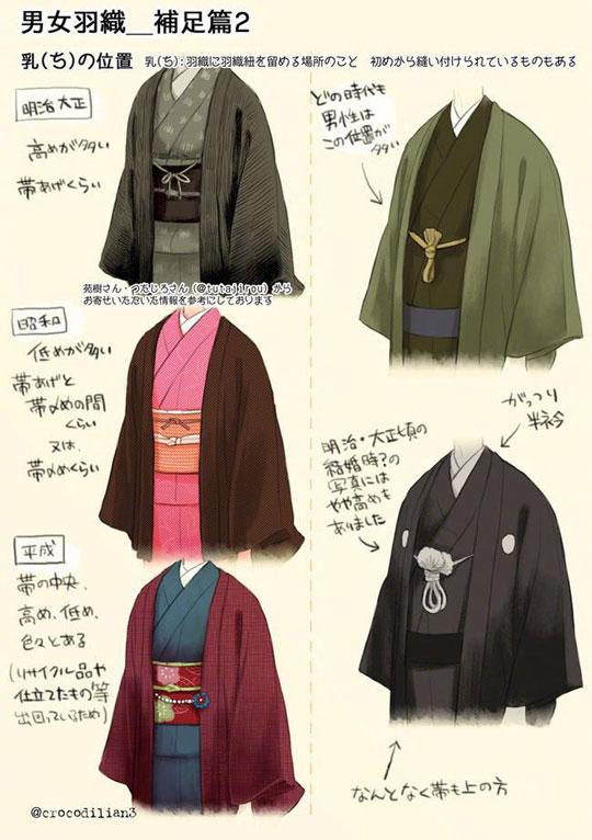 羽织   羽织是和服里的一种,是套在和服外面的。作为防寒、礼服等目的,穿着在长着、小袖的上面。虽然从室町时代後期就开始使用,但是到近代才开始被普遍穿着。羽织前身的部分是完全无法闭合的构造,前面用纽系结也是其特征。这个纽有的与羽织的布料缝合在一起,但通常使用称作乳的小环状布条或者金属,专用的成组的纽(羽织纽)穿着使用。