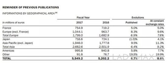 爱马仕太保守?短短一年收入被Gucci反超7亿欧元