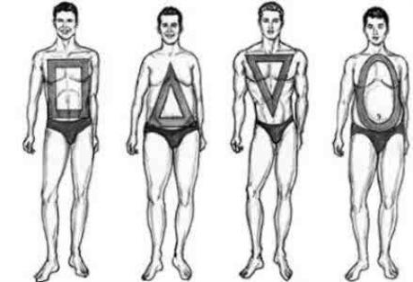 华名人西装定制小课堂 特殊体型也要穿出精彩
