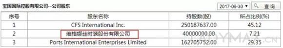 传宝姿母公司将私有化 维格娜丝已成为第三大股东