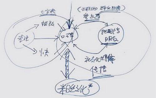 新零售枭雄小米崛起背后的隐秘逻辑 为开启新一面