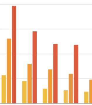 天猫国际进口彩妆趋势数据报告:面膜购买率位居榜首