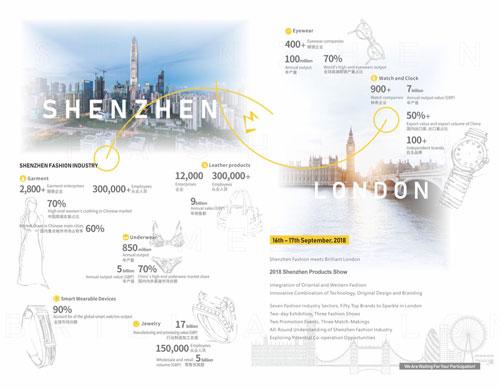 深圳时尚登陆伦敦时装周开启全球合作新模式