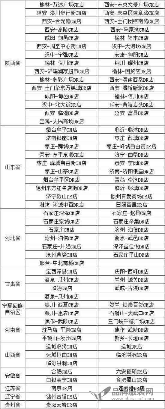 芈尚全国93家新店陆续开业 为2018完美收官