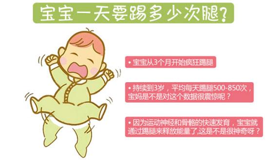 婴儿睡袋有必要买吗 婴儿睡袋如何选择