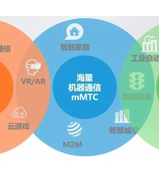 5G牌照即将发放, IOTE 2019将如何助力5G产业发展?