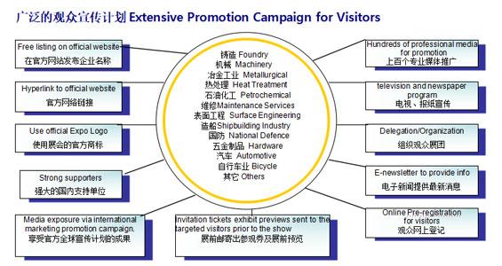 2020(中国)第10届国际热处理工业炉展览会