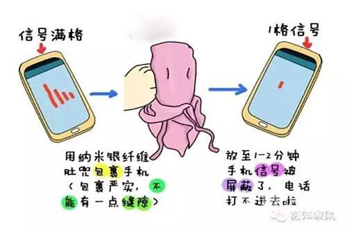 防辐射服能屏蔽手机信号吗 这些错误观点孕妇要知道